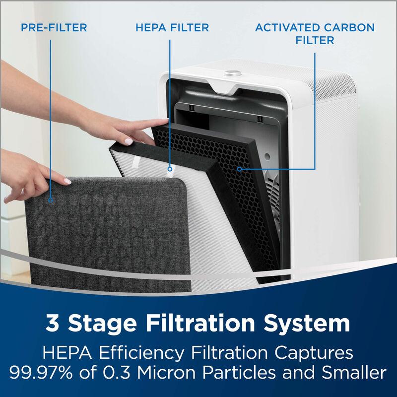 BISSELL™ air320 Air Purifier 2768A Filtration