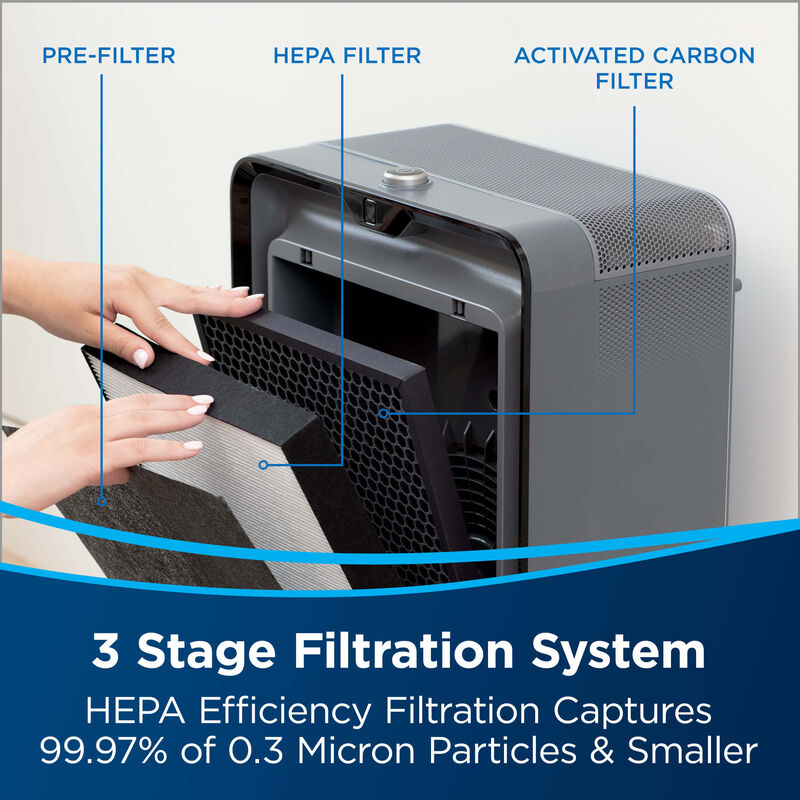 BISSELL™ air220 Air Purifier 2609A Filtration