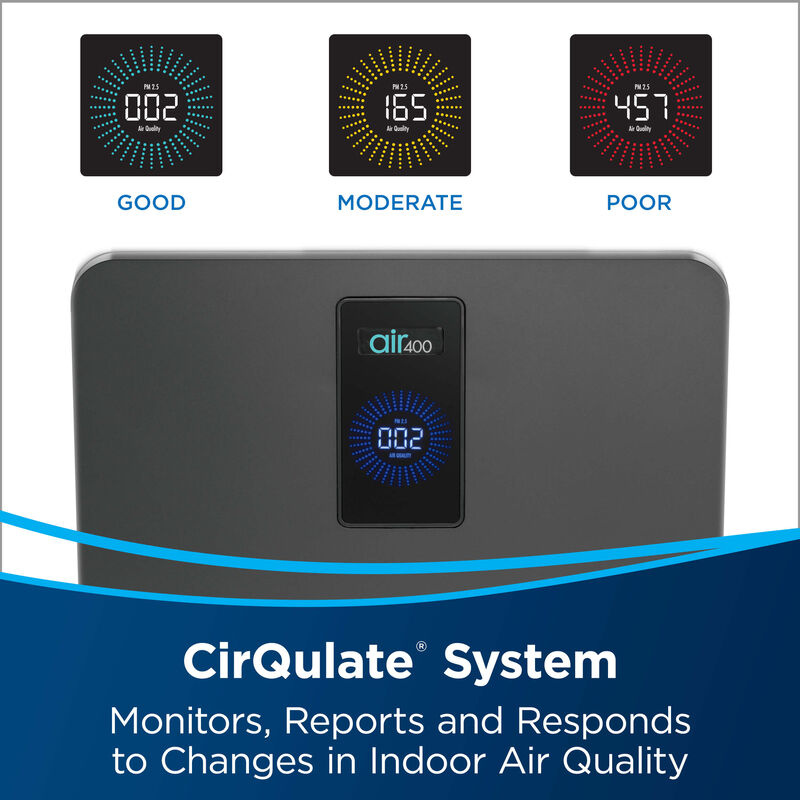 BISSELL™ air400 Air Purifier 24791 Cirqulate System