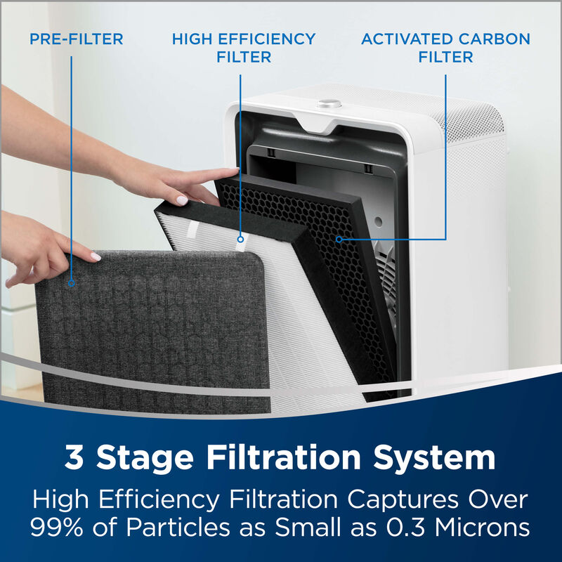 air320 Air Purifier 2768A BISSELL Air Purifiers 3 Stage Filtration